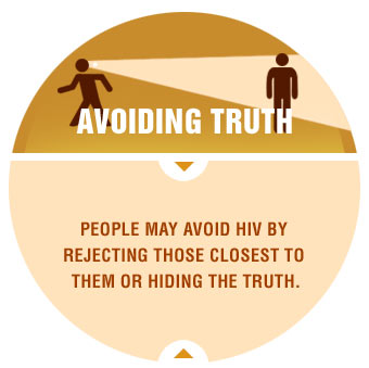avoiding-truth-about-hiv-graphic