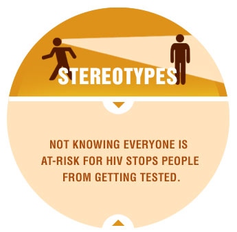 stereotypes-about-hiv-graphic