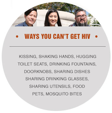 ways-you-cant-get-hiv